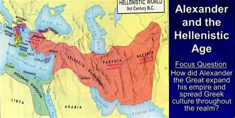 Historical Period of Hellenistic Age Summary Overview
