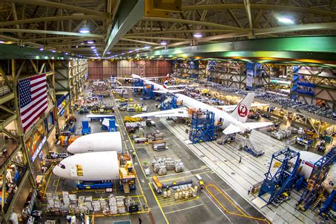 Answering the Key Questions About Boeing's MoM Strategy